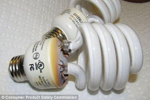 وبلاگ علمی آموزشی شرکت پارس شعاع توس (لامپ کم مصرف CFL) - تعمیر ...